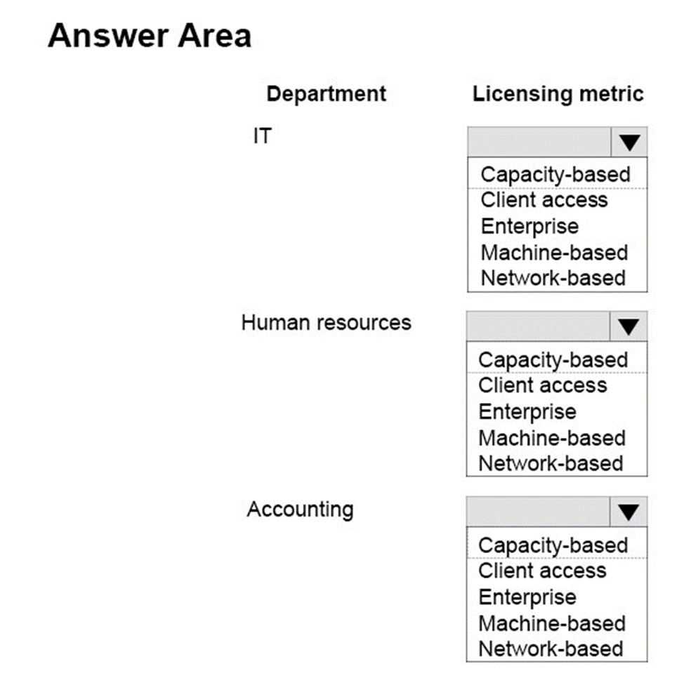 Microsoft 70 713 exam questions and answers certlibrary to answer select the appropriate options in the answer area note each correct selection is worth one point 1betcityfo Image collections